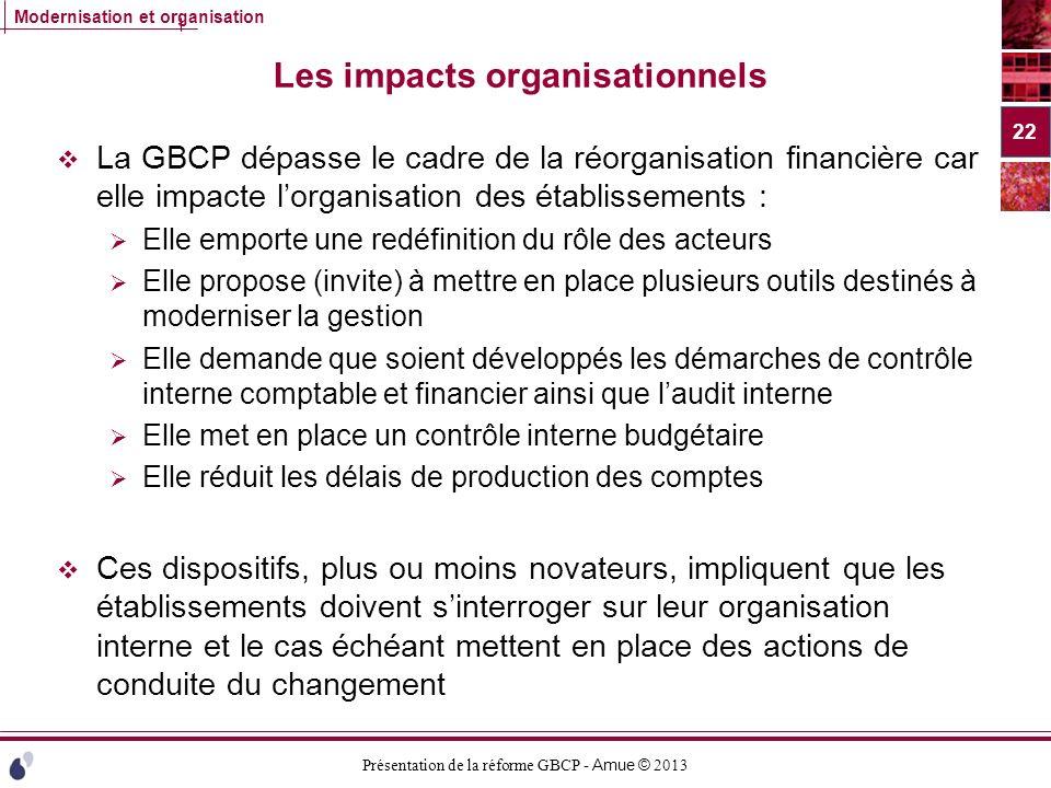 Les impacts organisationnels