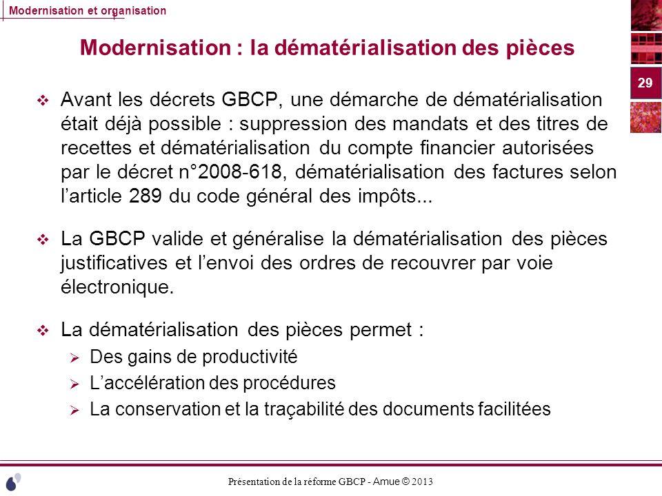 Modernisation : la dématérialisation des pièces