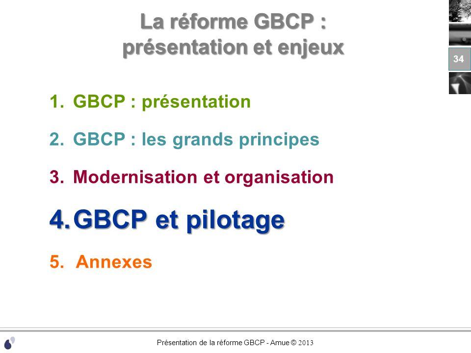 La réforme GBCP : présentation et enjeux