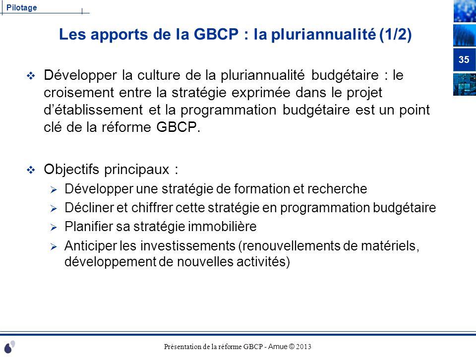 Les apports de la GBCP : la pluriannualité (1/2)