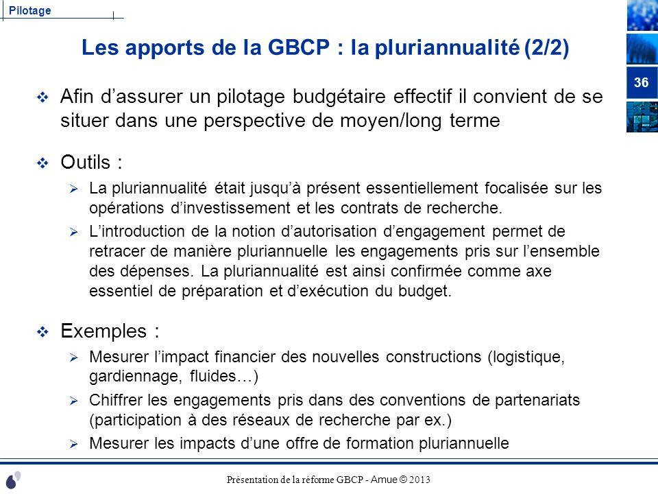 Les apports de la GBCP : la pluriannualité (2/2)