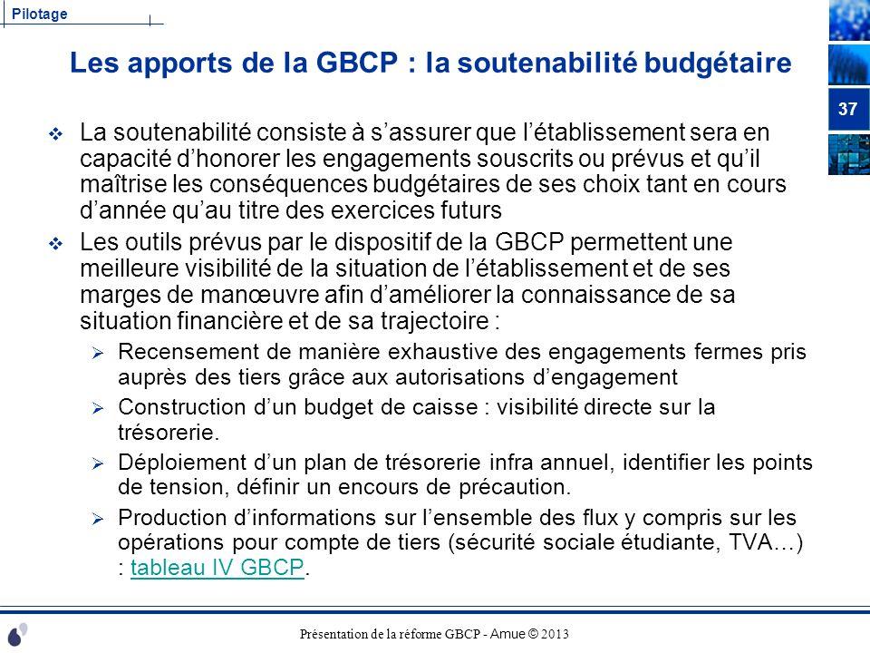 Les apports de la GBCP : la soutenabilité budgétaire