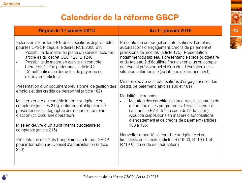 Calendrier de la réforme GBCP