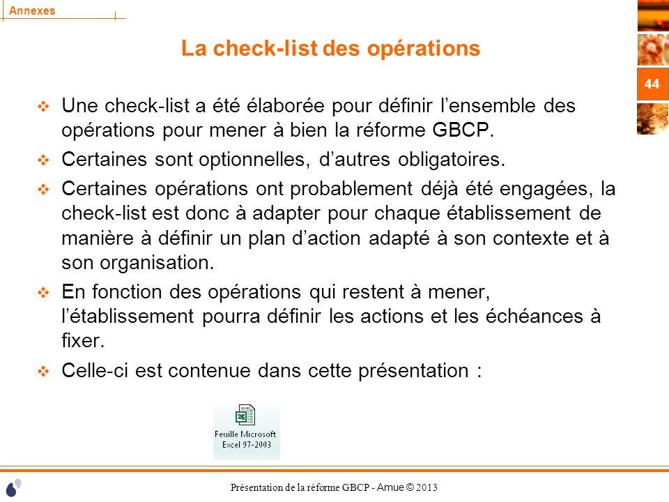La check-list des opérations