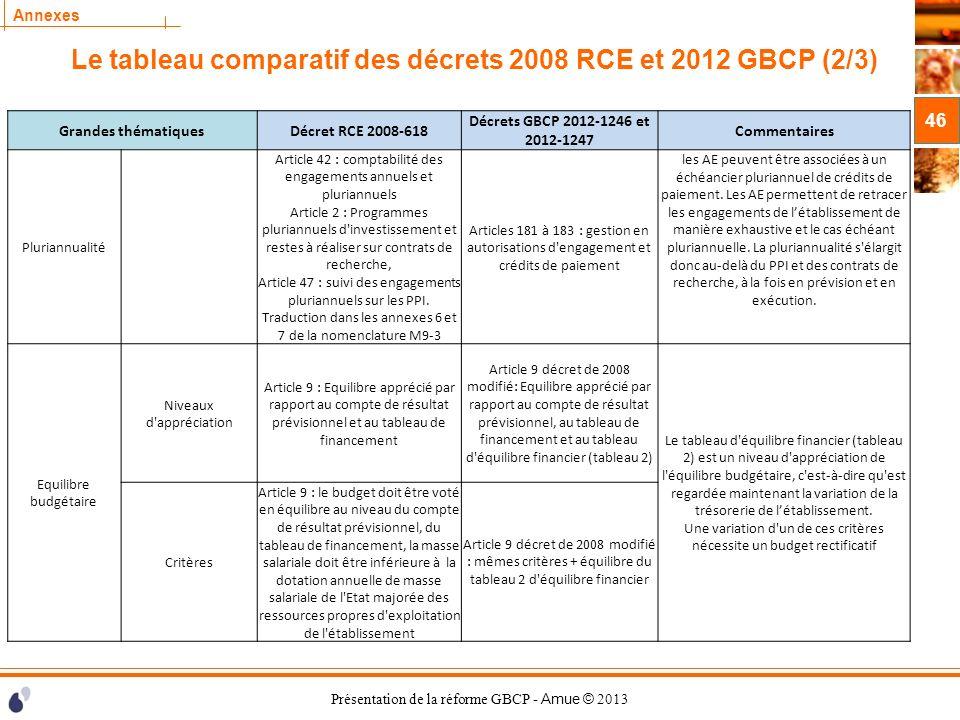 Le tableau comparatif des décrets 2008 RCE et 2012 GBCP (2/3)