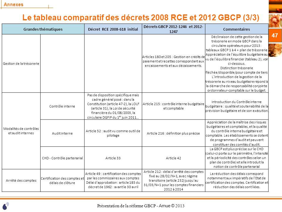 Le tableau comparatif des décrets 2008 RCE et 2012 GBCP (3/3)