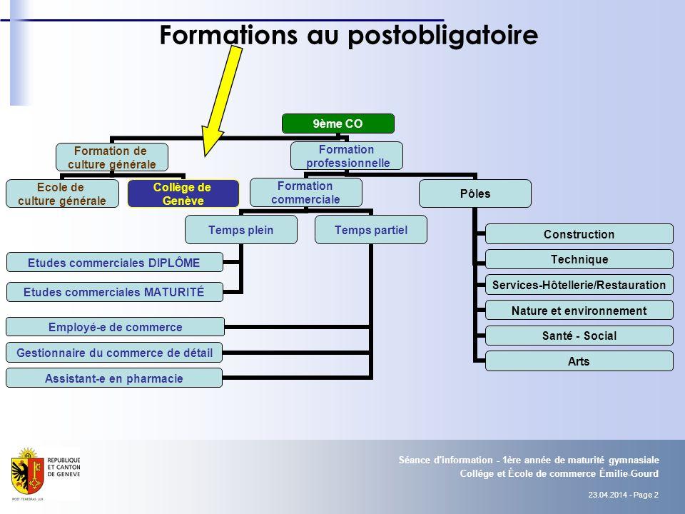 Formations au postobligatoire