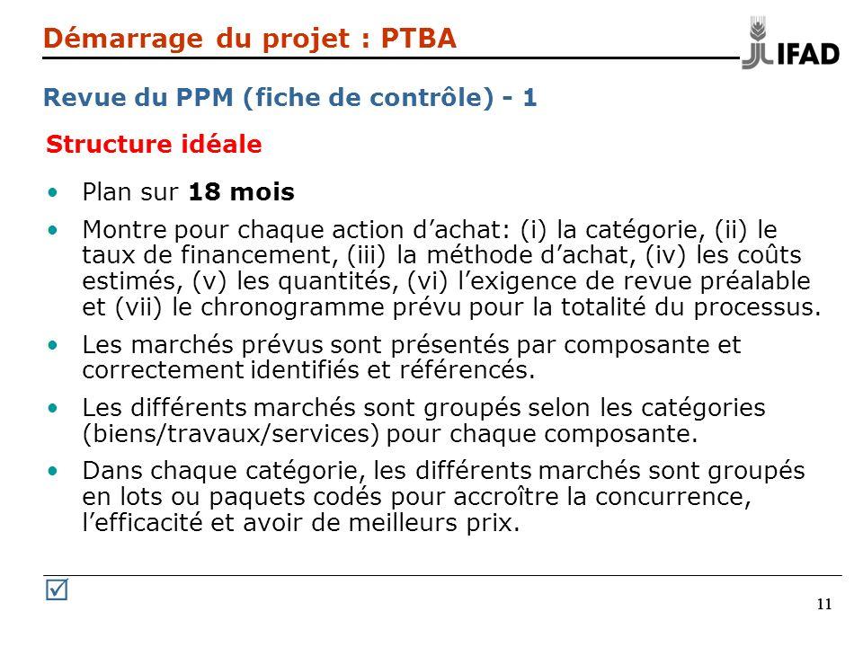 R Démarrage du projet : PTBA Revue du PPM (fiche de contrôle) - 1