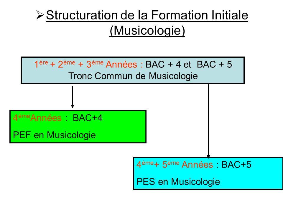 Structuration de la Formation Initiale (Musicologie)