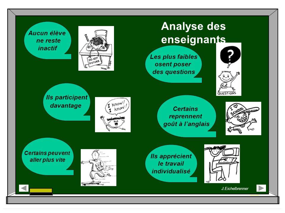 Analyse des enseignants