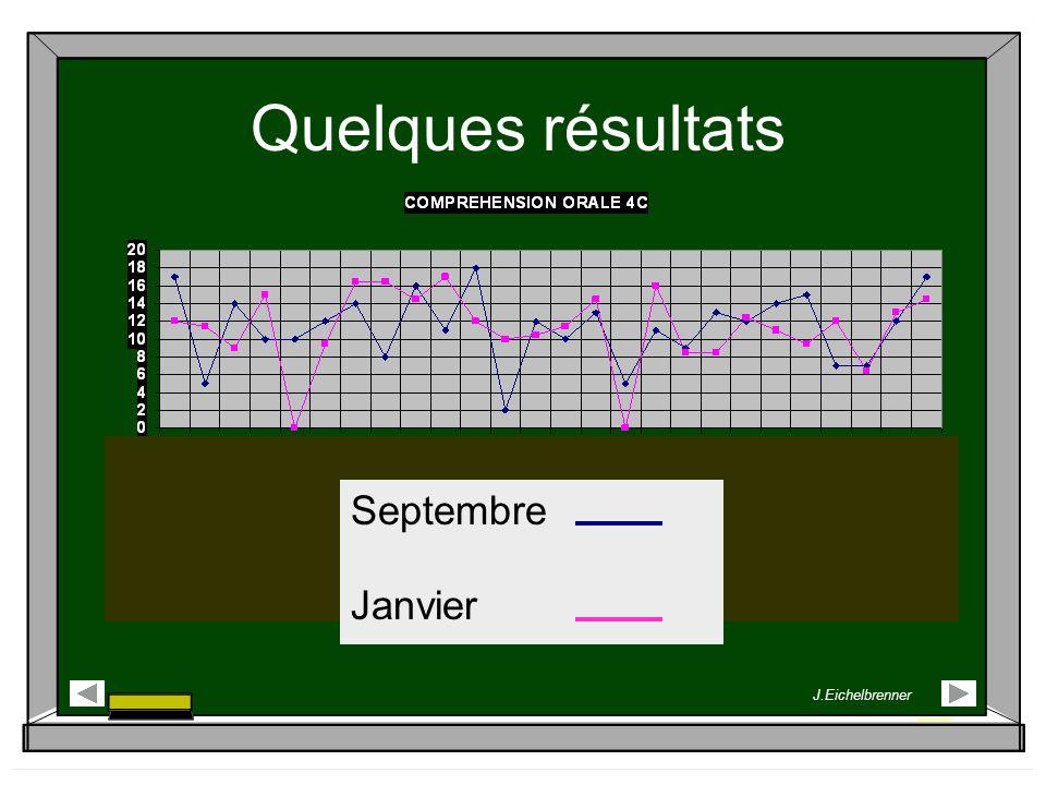 Quelques résultats Septembre Janvier J.Eichelbrenner