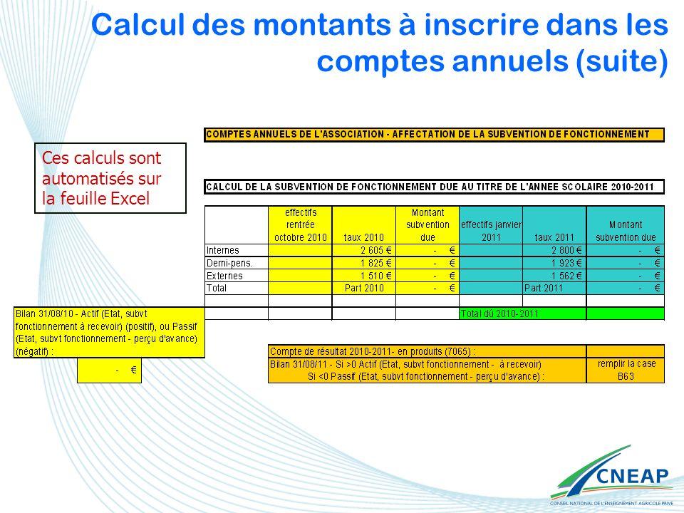 Calcul des montants à inscrire dans les comptes annuels (suite)