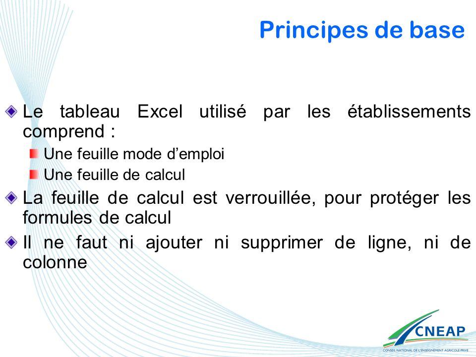 Principes de base Le tableau Excel utilisé par les établissements comprend : Une feuille mode d'emploi.