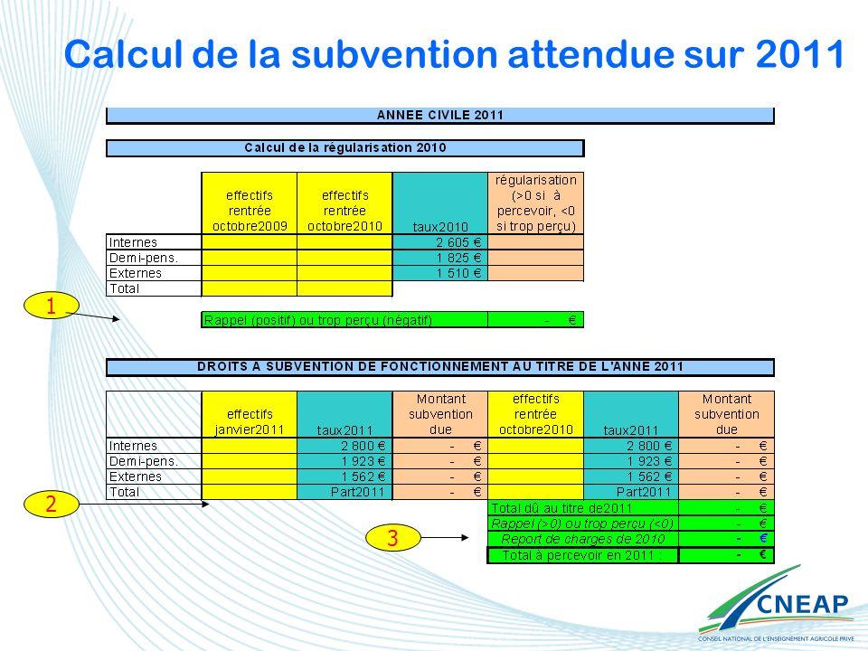 Calcul de la subvention attendue sur 2011