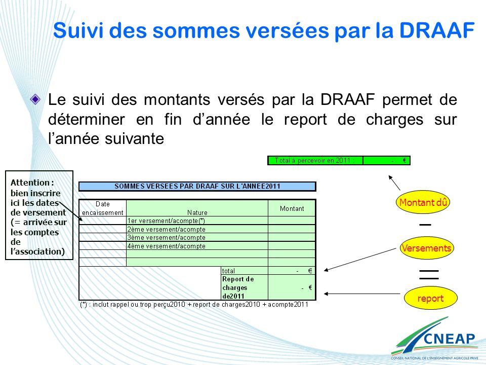 Suivi des sommes versées par la DRAAF