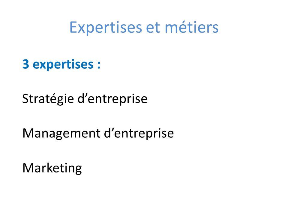 Expertises et métiers 3 expertises : Stratégie d'entreprise