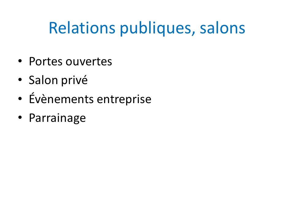Relations publiques, salons
