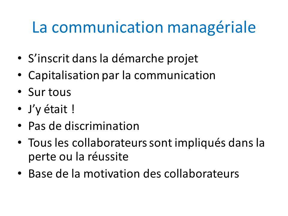 La communication managériale