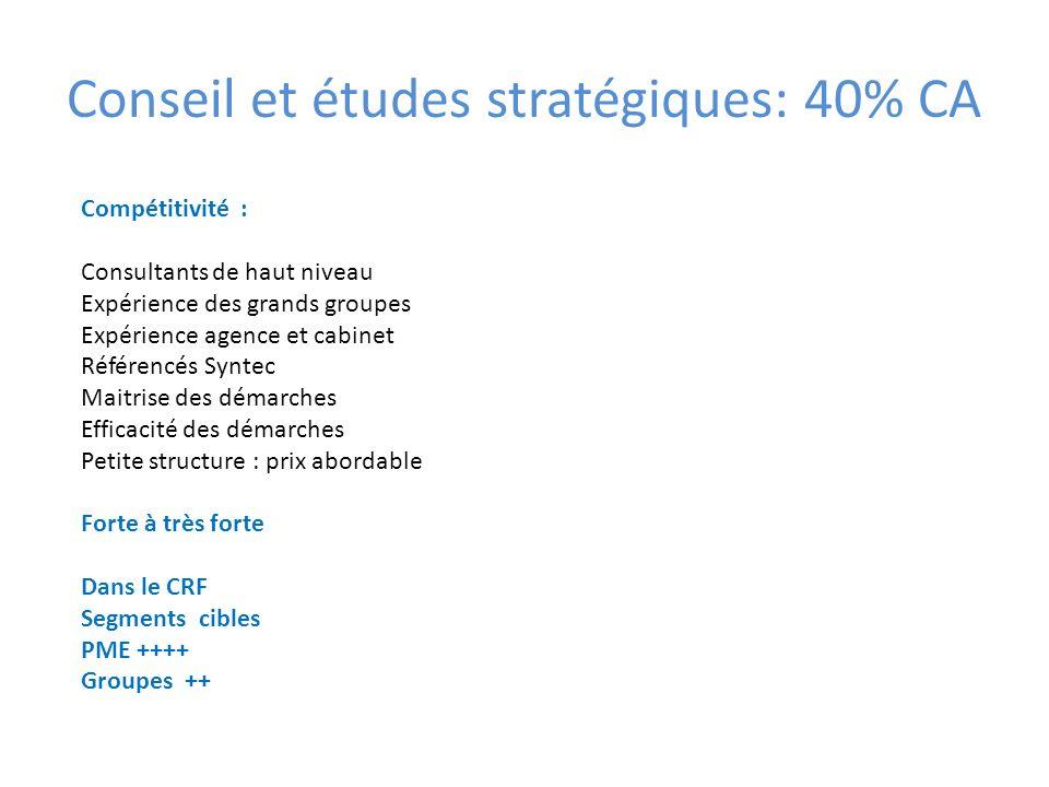 Conseil et études stratégiques: 40% CA