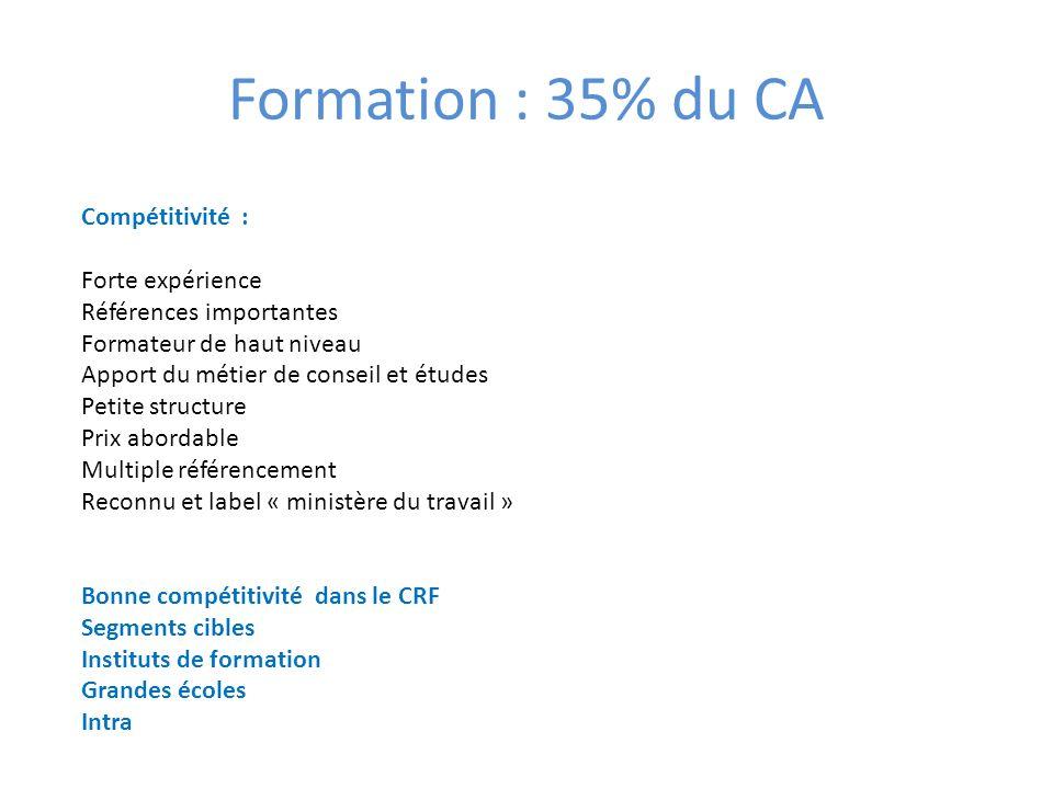 Formation : 35% du CA Compétitivité : Forte expérience