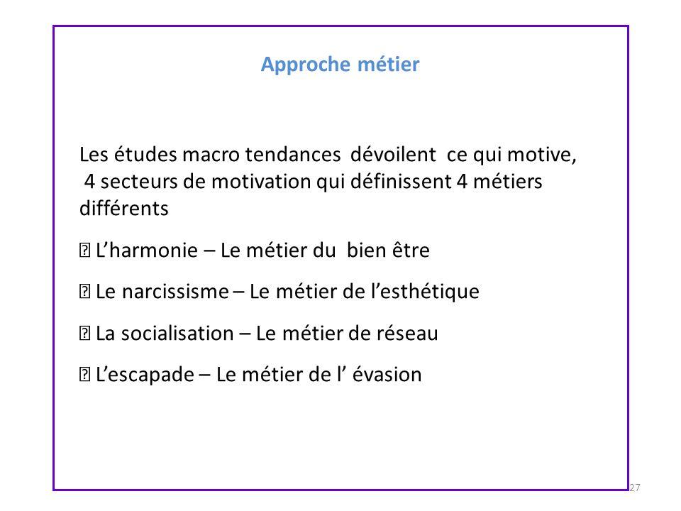 Approche métier Les études macro tendances dévoilent ce qui motive, 4 secteurs de motivation qui définissent 4 métiers différents.