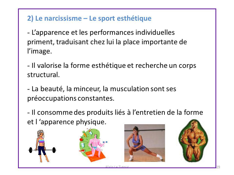 2) Le narcissisme – Le sport esthétique