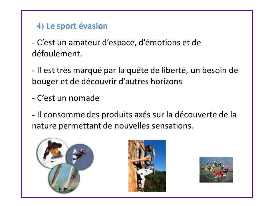 4) Le sport évasion C'est un amateur d'espace, d'émotions et de défoulement.