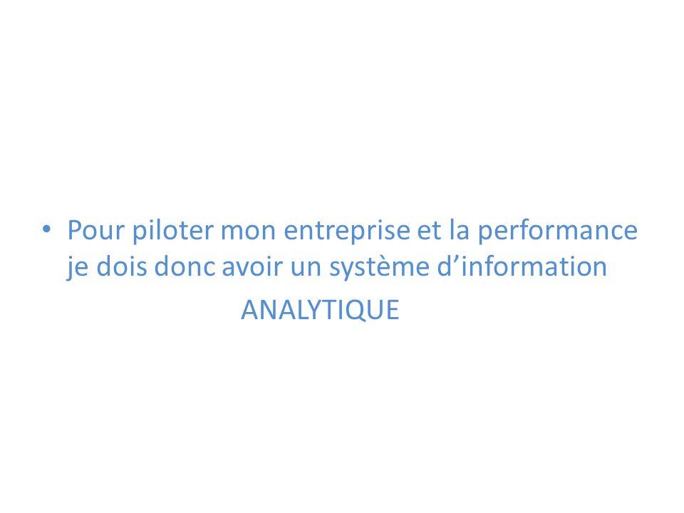 Pour piloter mon entreprise et la performance je dois donc avoir un système d'information