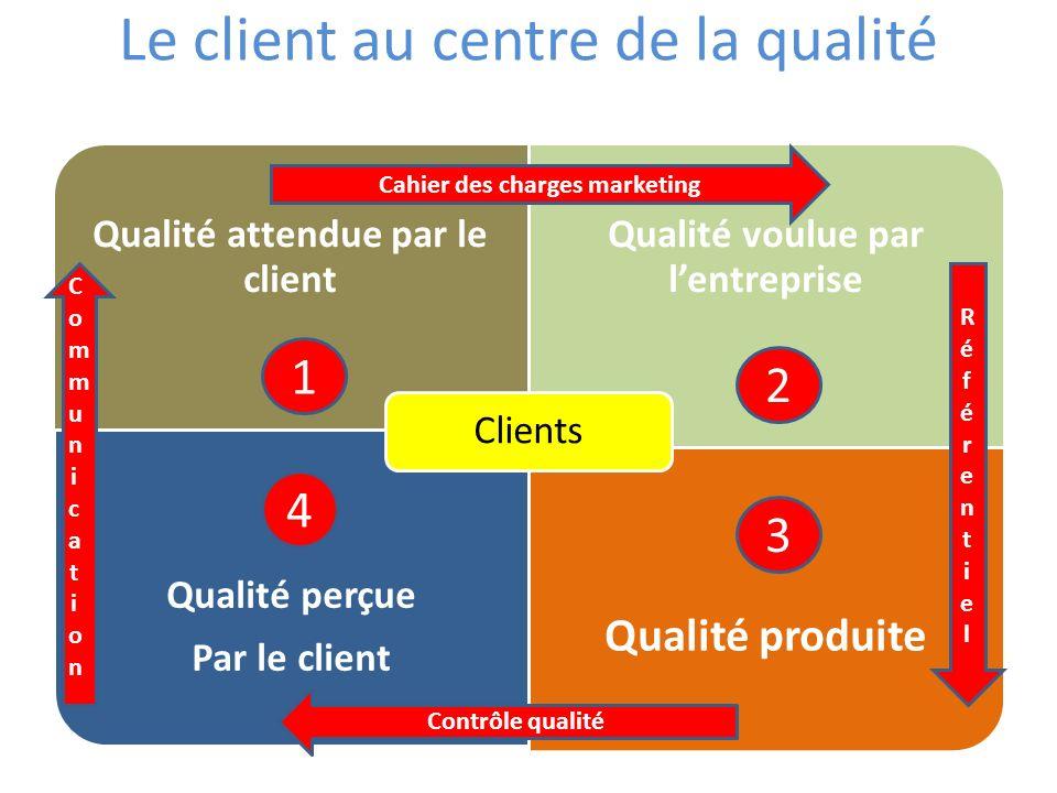 Le client au centre de la qualité