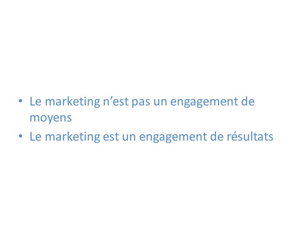 Le marketing n'est pas un engagement de moyens