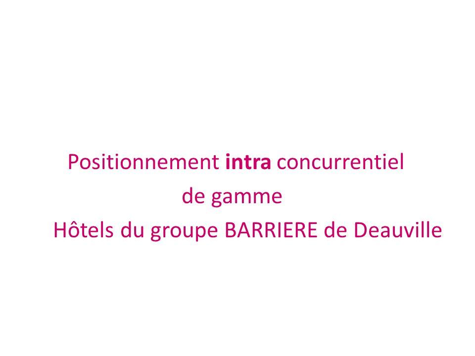 Hôtels du groupe BARRIERE de Deauville