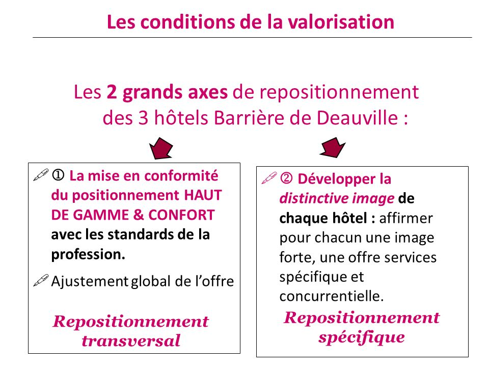 Les conditions de la valorisation