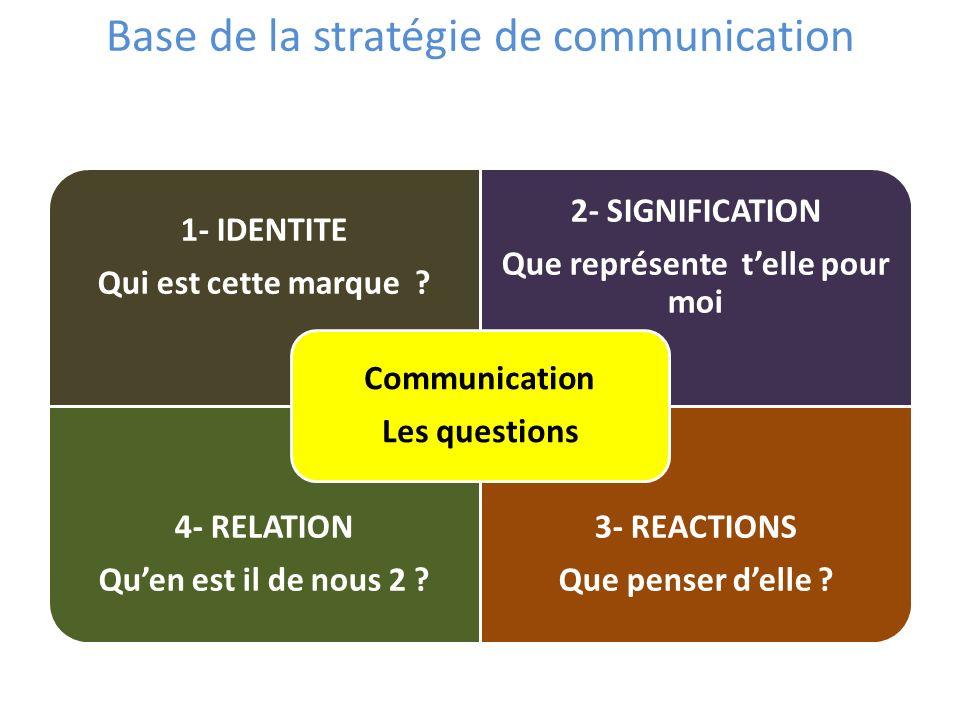 Base de la stratégie de communication