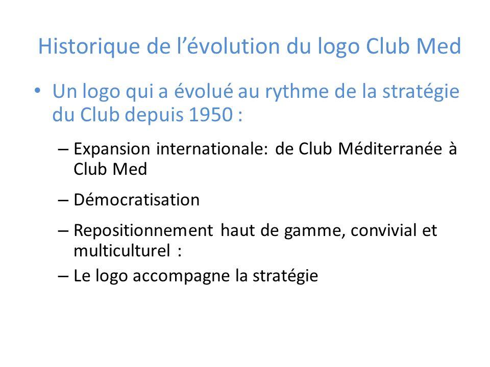 Historique de l'évolution du logo Club Med
