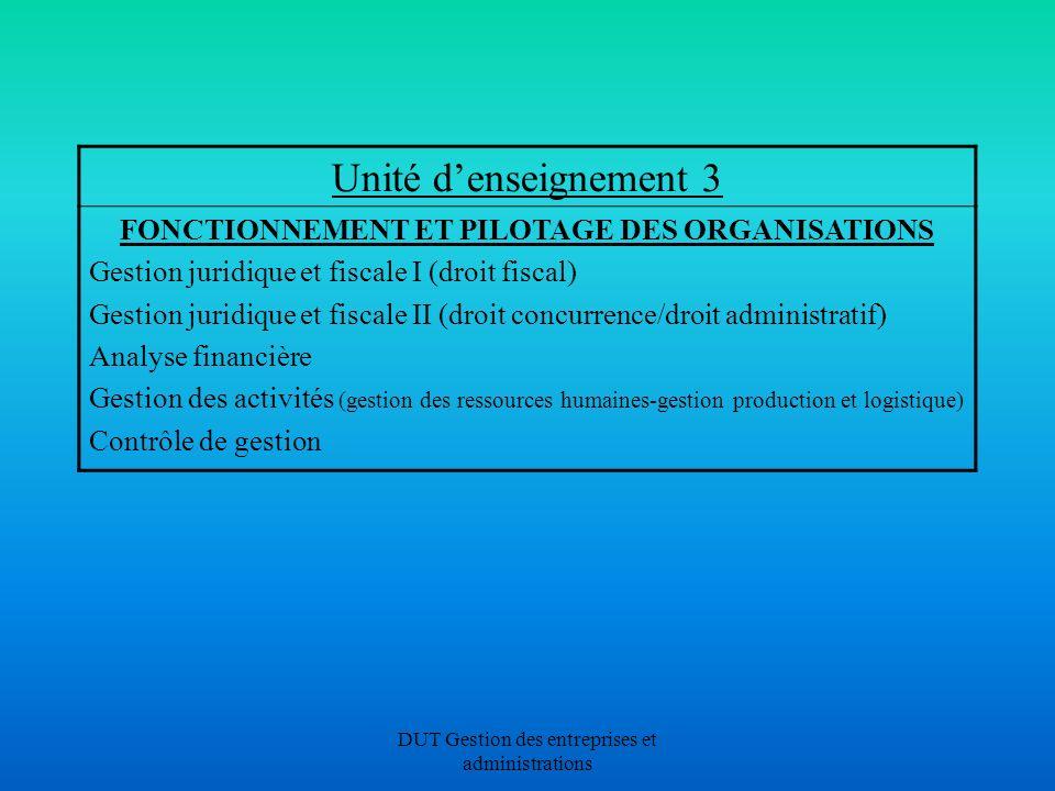 FONCTIONNEMENT ET PILOTAGE DES ORGANISATIONS