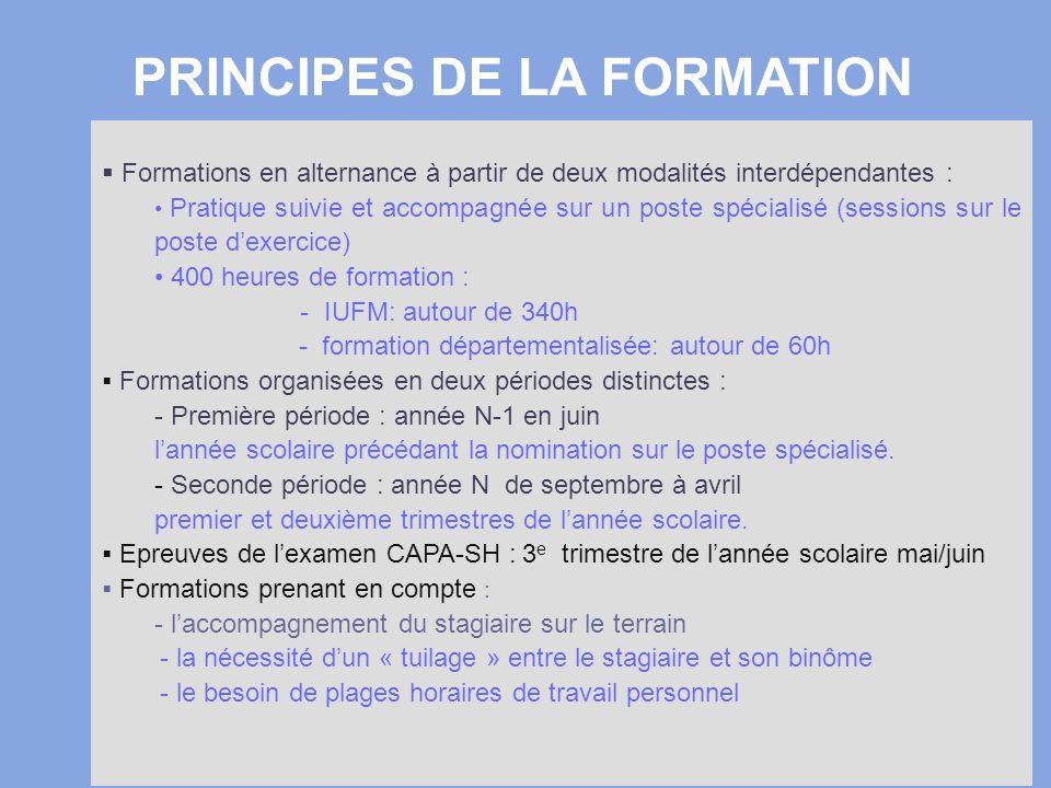 PRINCIPES DE LA FORMATION