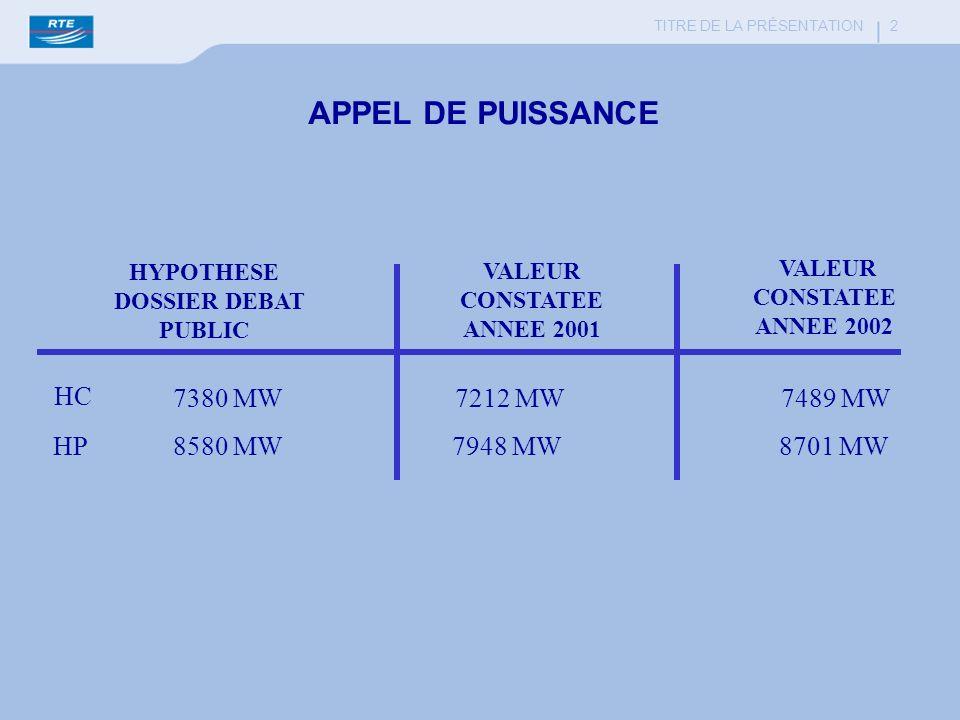 APPEL DE PUISSANCE HC 7380 MW 7212 MW 7489 MW HP 8580 MW 7948 MW