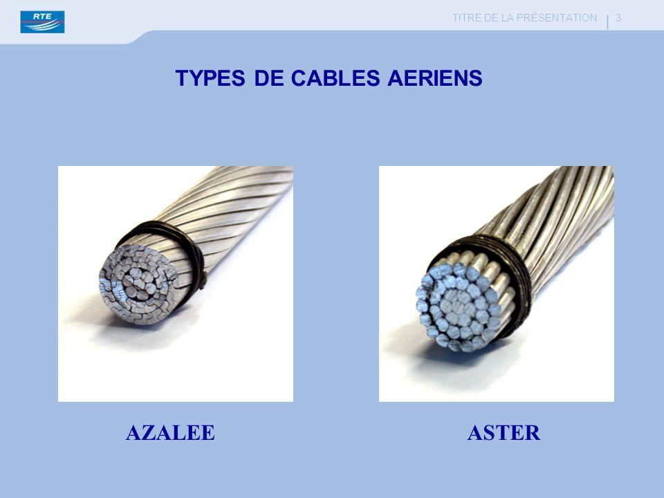 TYPES DE CABLES AERIENS