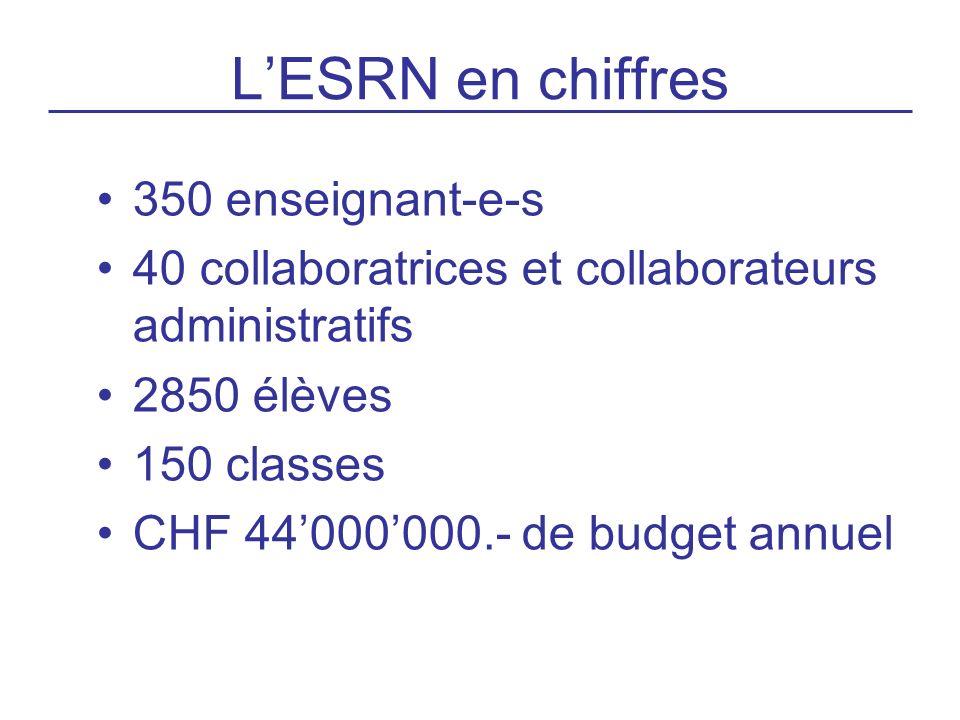 L'ESRN en chiffres 350 enseignant-e-s