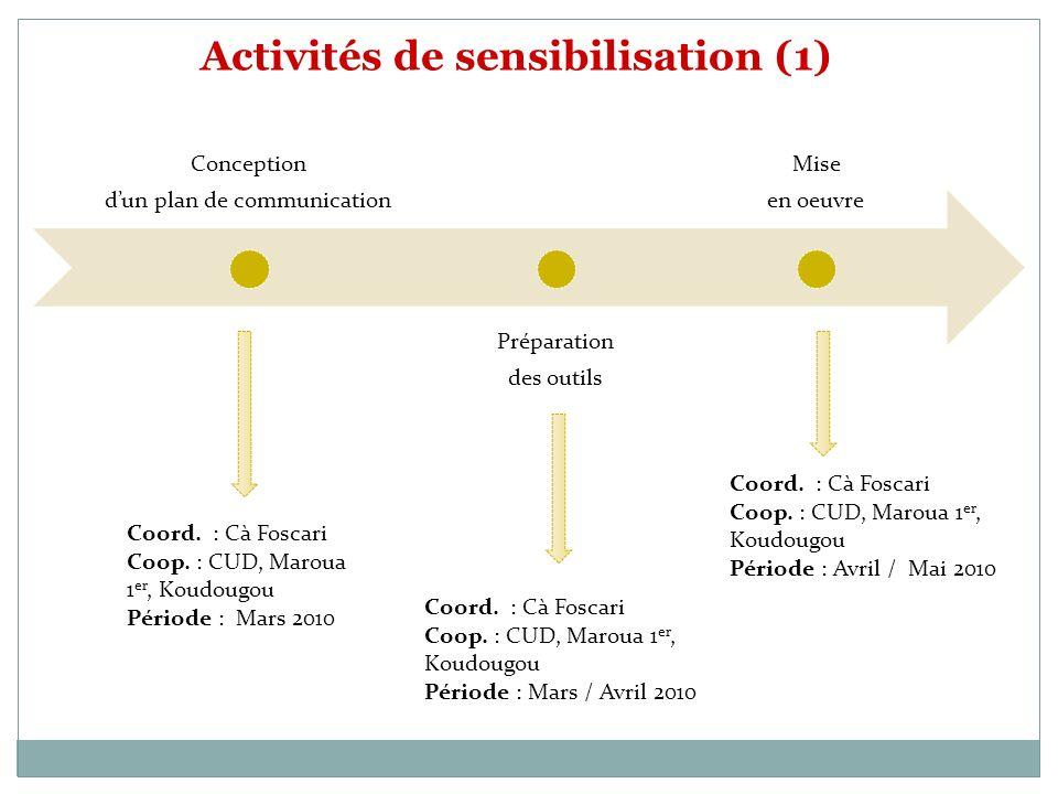 Activités de sensibilisation (1)