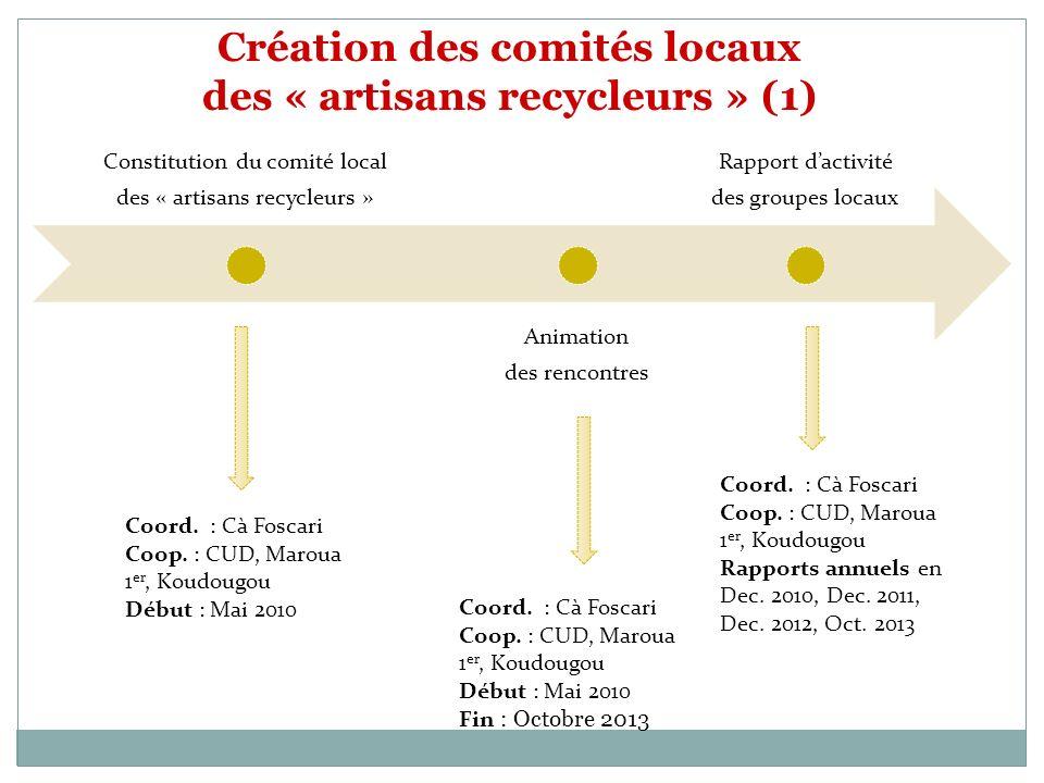 Création des comités locaux des « artisans recycleurs » (1)