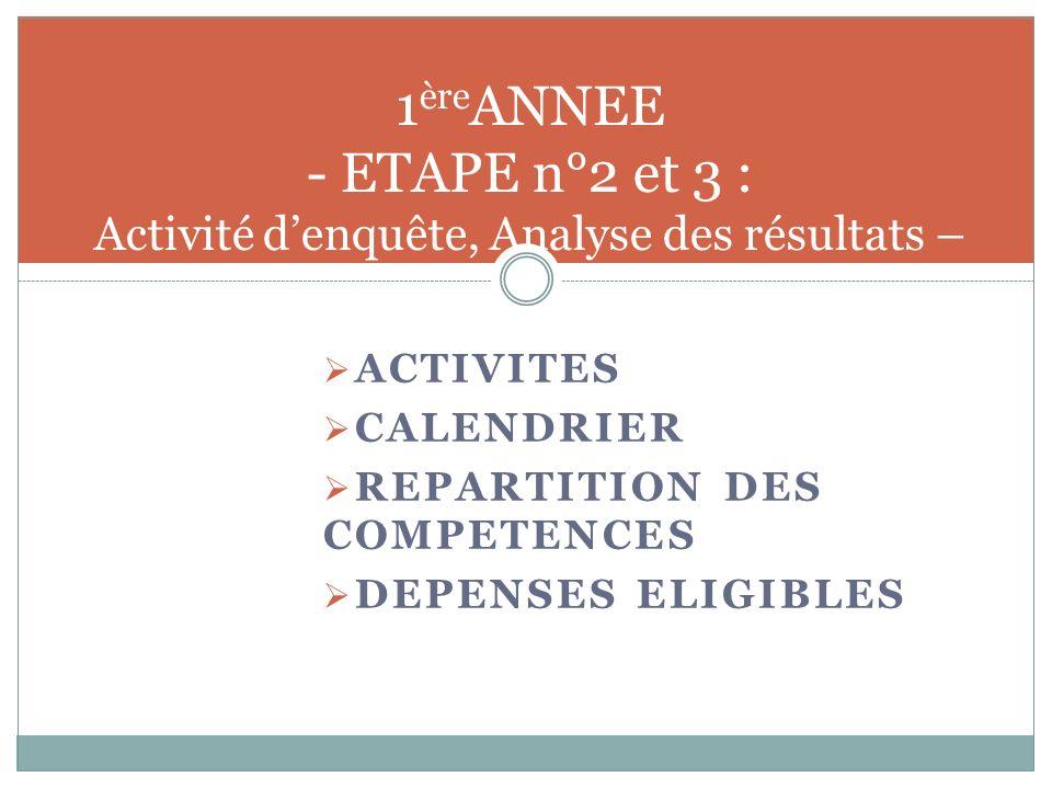 1èreANNEE - ETAPE n°2 et 3 : Activité d'enquête, Analyse des résultats –