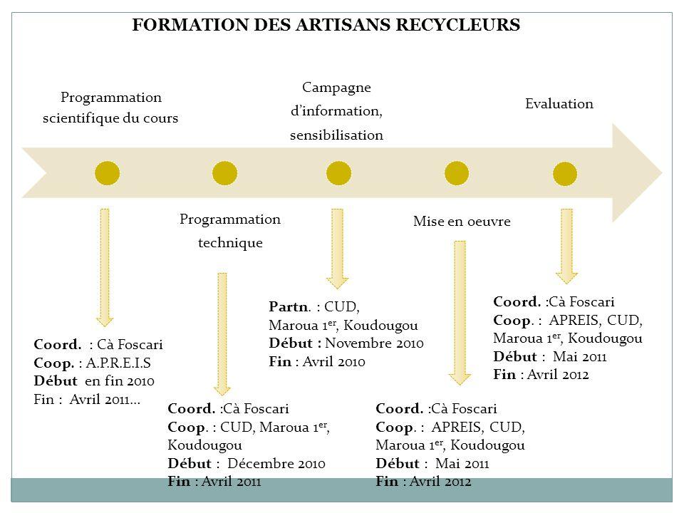FORMATION DES ARTISANS RECYCLEURS