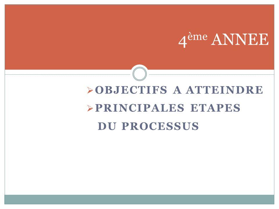 4ème ANNEE OBJECTIFS A ATTEINDRE PRINCIPALES ETAPES DU PROCESSUS