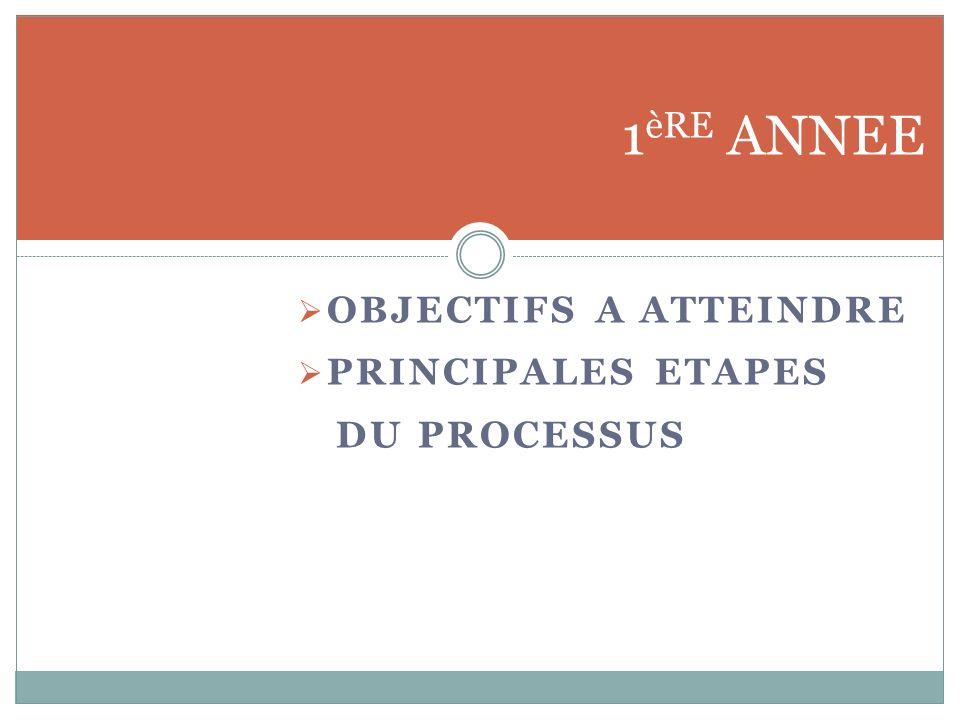 1èRE ANNEE OBJECTIFS A ATTEINDRE PRINCIPALES ETAPES DU PROCESSUS