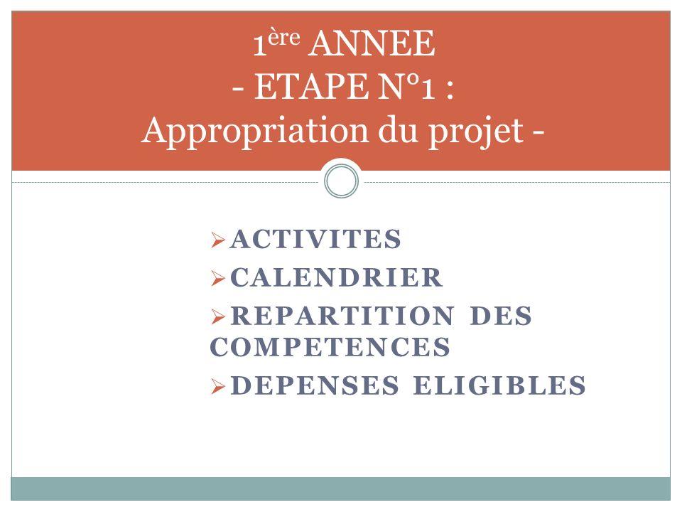 1ère ANNEE - ETAPE N°1 : Appropriation du projet -