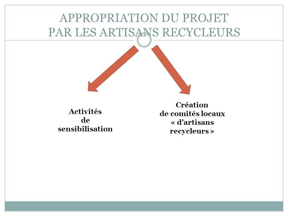 APPROPRIATION DU PROJET PAR LES ARTISANS RECYCLEURS