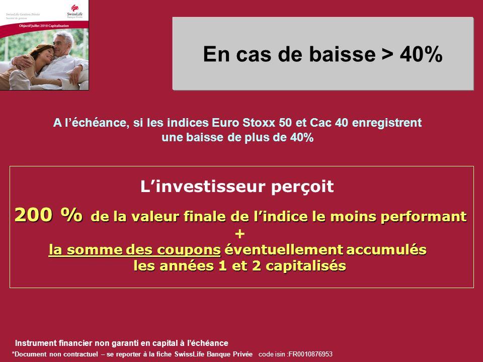 En cas de baisse > 40% Objectif. Juillet 2010. A l'échéance, si les indices Euro Stoxx 50 et Cac 40 enregistrent une baisse de plus de 40%