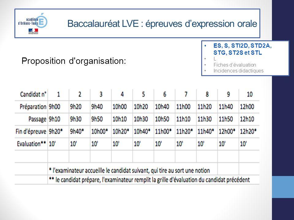 Baccalauréat LVE : épreuves d'expression orale