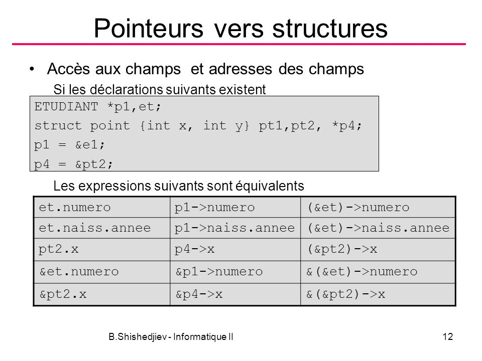 Pointeurs vers structures